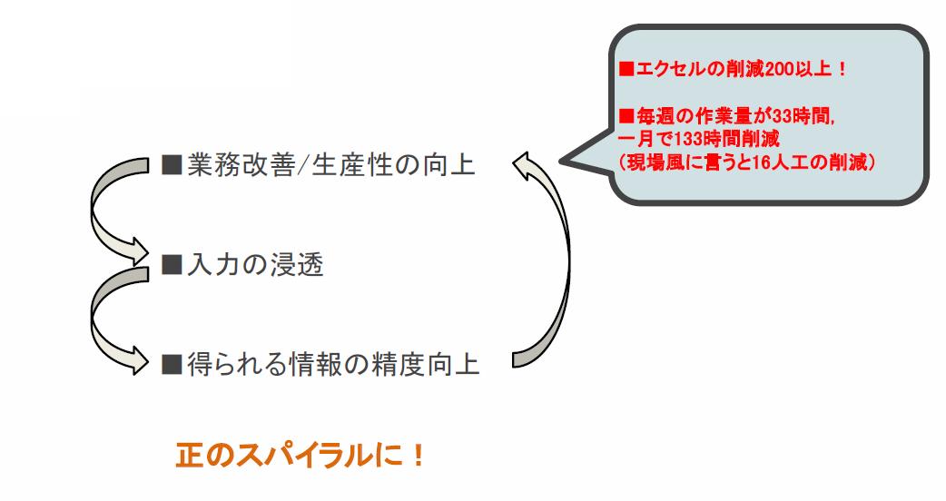 組織への浸透-02