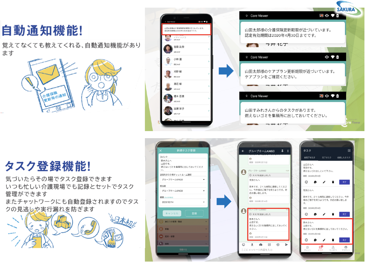 自動通知機能・タスク登録機能