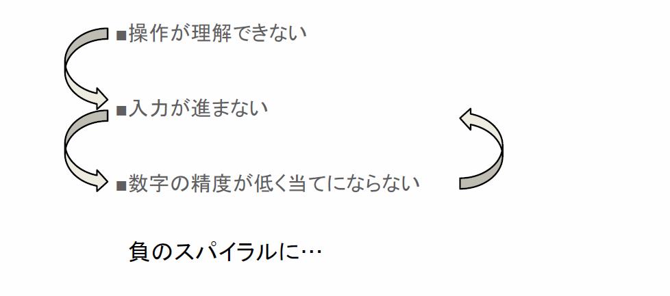 組織への浸透-01