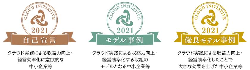 「CLOUD INITIATIVE」ロゴマーク